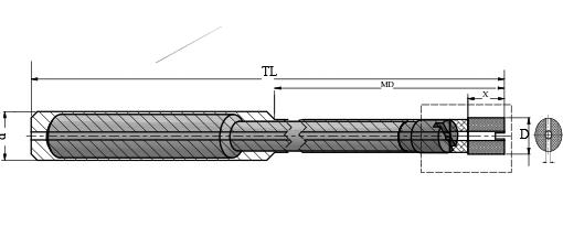 Shaft Milling Tool